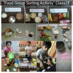 Food collage activity 2020 classll : Classll