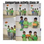 Greater, lesser and Equal : Class 2